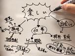【SCI連載】-活人研- 第13回「仕事選び 〜成長・夢・時間〜」