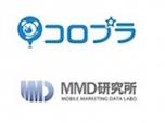 コロプラとMMD研究所、「スマートフォンユーザー動向調査」発表会を開催