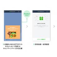 LINE、店頭販促ソリューション「LINE Sales Promotion」の新メニューとして「LINEチェックイン」の提供開始