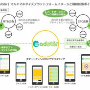 ユナイテッド、スマートフォン向けSSP『AdStir』でマルチマネタイズプラットフォームとして大幅に3つの機能を拡張