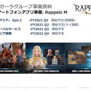 ガーラ、スマホMMORPG『Rappelz Mobile』について第2四半期中に東南アジア英語版、タイ語版をリリース予定