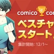 NHN comico、「comico」と「comico PLUS」で次世代のクリエイターのさらなる発掘と支援を目的とした「ベスチャレ月間賞」を設立