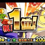 バンナム、『ドラゴンボールZ ドッカンバトル』のApp Store売上ランキング1位獲得を記念して全ユーザーに「龍石」30個などをプレゼント!