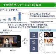 ボルテージ、VRやAR、AI体験を付加した恋愛ドラマアプリを展開…2020年には70億円規模の市場になると想定