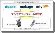 モバリアル、業界初!スマホにも対応したソーシャルアプリ構築パッケージを販売