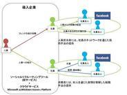 エンジャパンとMS、「Facebook」を利用した転職・採用支援サービスで協業