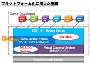 ガンホー、年内にソーシャルゲームプラットフォームを提供-世界5500万人の会員にアプローチ