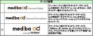 medibaとノボット、「AdMaker」を「mediba ad」ブランドに変更-国内2位のスマホ向けアドネットワークに