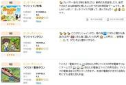 Rekoo JapanがPC版「mixi」アプリで1~3位独占