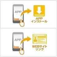 バリューコマース、「スマートフォンアプリ広告」の提供開始…スマートフォンアプリにもアフィリエイト広告を掲載