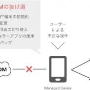 オプティム、Android向けMDMに潜む脆弱性を防ぐテクノロジー「Secure Shield」が米国で特許を取得