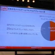【TGS2015】動画機能の重要性を「Lobi」事業部長の片岡氏と『モンスト』プロデューサーの木村氏が語る そして増加する「マルチプレイ」の波