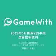 GameWith、第2四半期は増収減益 タイアップ広告伸長も人件費が利益圧迫