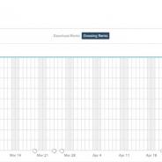 Cygames『ウマ娘 プリティーダービー』が70日連続の首位獲得 『モンスト』が2位で追走 他社からもコメントが出てきた Google Play振り返り