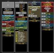 スングーラ、ソーシャルゲームエンジン「ソクゲー」評価版をリリース