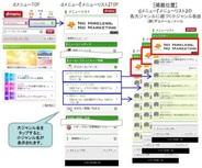 D2C、NTTドコモのスマホ向けポータル「dメニュー」上の新しい広告商品の販売開始