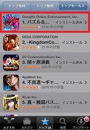ガンホーの新作iPhoneアプリ『パズル&ドラゴンズ』が配信3日でトップセールス首位獲得!