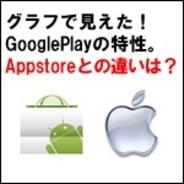 【GooglePlayランキング】売上トップTOP20(7/15版)…ランクインすると落ちづらいってホント?