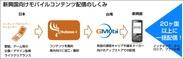 ヒューベースiと台湾General Mobile、国内フィーチャフォン向けコンテンツの新興国配信で提携