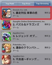 Donutsの『暴走列伝 単車の虎』がApp Store売上ランキングで首位獲得!
