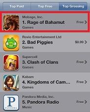 CygamesとDeNA「Rage of Bahamut」が「Bad Piggies」を抑えて売上ランキングトップに