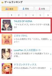 バンダイナムコゲームスとKLabのmixi版『TALES OF KIZNA』がゲームランキング首位…6冠達成