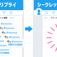 サイバーエージェント、Twitter上でユーザーとのコミュニケーションを自動化するサービス「Multi-Replier」にて新機能「シークレットリプライ機能」を提供開始