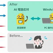 NTTドコモとNTTデータが連携 AIで電話応対業務を自動化