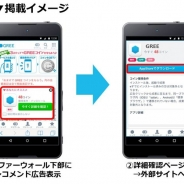 Glossom、「GREE Ads Reward」にユーザーの行動履歴をもとに広告を最適化表示する「レコメンド広告配信機能」を追加