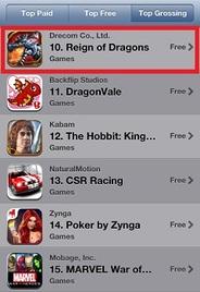 ドリコムの海外向けタイトル『Reign of Dragons』が米App Storeの売上ランキングでトップ10入り