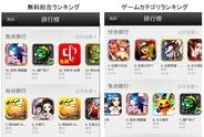 アクセスブライト、中国語版『Zombie Street』が中国App Store無料ランキングで11位に