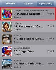 ガンホーの英語版『パズル&ドラゴンズ』が米App Store売上ランキングでトップ10入り【追記:韓国でも首位】
