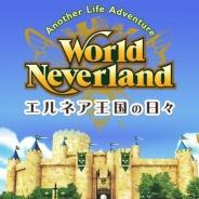 アルティ、シリーズ最新作にして初のスマホタイトル『ワールドネバーランド エルネア王国の日々』の開発を発表。「やらねば、買わねば、ワーネバ!」