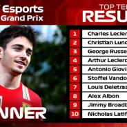 F1公式eスポーツ「バーチャルグランプリ」第2戦が開催! フェラーリのシャルル・ルクレール選手が制す!