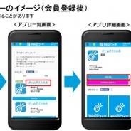 Glossom、アプリ事前登録サービス「予約@ウィキ」の独占販売を開始…@WIKIの攻略サイトを訪れるユーザーに訴求可能に