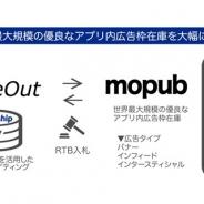 Supership、広告主向け配信PF「ScaleOut DSP」がTwitterのモバイルアドエクスチェンジ「MoPub」と新たにRTB接続を開始