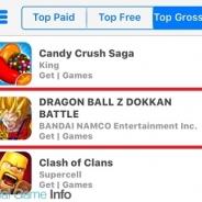 バンナム『ドラゴンボールZドッカンバトル』が米AppStore売上ランキングで一時TOP3に…仏では1位、独・英でもTOP5入り