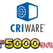 CRI・ミドルウェア、「CRIWARE」が累計5000ライセンスを突破!