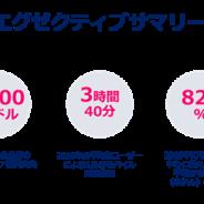 App Annie、「モバイル市場年鑑 2020」を発表 モバイルゲームがゲーム市場の占有率60%を記録 国内消費支出の前年比成長は『DQウォーク』が1位