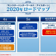 カプコン、『モンスターハンターワールド:アイスボーン』が無料大型タイトルアップデート第4弾の配信延期を発表