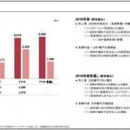 ソニー音楽分野、19年3月期は連結化したEMIの再評価益で営業益82%増を達成 20年3月期は減益減益 『FGO』や『マギレコ』などゲームアプリも減収見通し