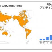 REALITY、バーチャルライブ配信アプリを62の国と地域に拡大 アクティブ配信者数は前年同期比で約600%増加