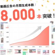 カクテルメイク、 動画広告の自動生成ツール「RICHKA」の月間動画生成本数が8000本突破! 機能性と利便性を向上するアップデートも