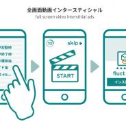 fluct、スマートフォンアプリ向け全画面動画インタースティシャル広告のメディエーションに対応