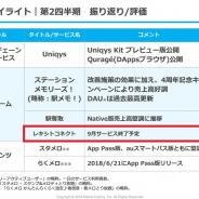 【速報3】モバイルファクトリー、位置情報ゲーム『レキシトコネクト』を9月19日をもってサービス終了
