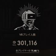 【PSVR】遅い?早い? 『バイオハザード7』VR体験者が30万人を突破