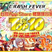 ワンダープラネットとユナイテッド、台湾・香港・マカオ版『クラッシュフィーバー』が台湾App StoreのセールスランキングでTOP10入り
