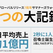 GAMEVIL COM2US Japan、『サマナーズウォー: Sky Arena』のインフォグラフィック公開!