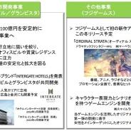 フジメディアHD、フジゲームス初の新作『ORDINAL STRATA』について「番組やアニメ、ラジオで着実にヒットを目指す」