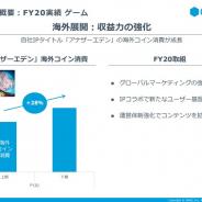 グリー、『アナザーエデン』海外場の下期コイン消費が上期比で28%増 今期は中国中心に展開 『シノアリス』や『アナザーエデン』『ダンメモ』を投入